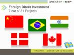 foreign direct i nvestment 7 out of 31 projects