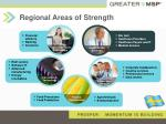 regional areas of strength