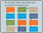 personality traits associated with successful entrepreneurs