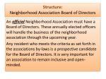 structure neighborhood association board of directors