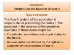 structure positions on the board of directors1