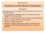 structure positions on the board of directors3