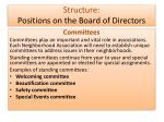 structure positions on the board of directors4