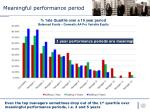 meaningful performance period