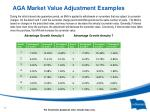 aga market value adjustment examples