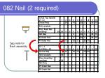 082 nail 2 required