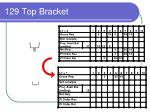 129 top bracket