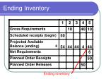 ending inventory