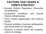 factors that shape a firm s strategy