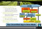 developer certificates testing application behavior