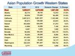 asian population growth western states