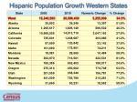 hispanic population growth western states