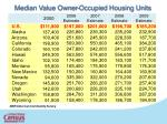 median value owner occupied housing units