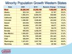 minority population growth western states