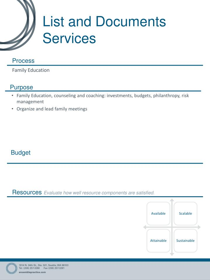 List and Documents Services