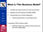 what is the business model