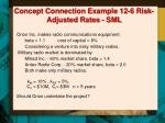 concept connection example 12 6 risk adjusted rates sml