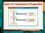 figure 12 7 components of project risk