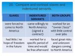 20 compare and contrast slaves and indentured servants