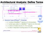 architectural analysis define terms