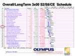 overall longterm 3x00 s2 s8 ce schedule