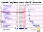 overall longterm 3x00 s2 s8 ce schedule1