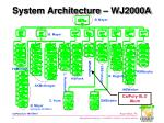 system architecture wj2000a