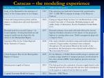 caracas the modeling experience