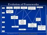 evolution of frameworks