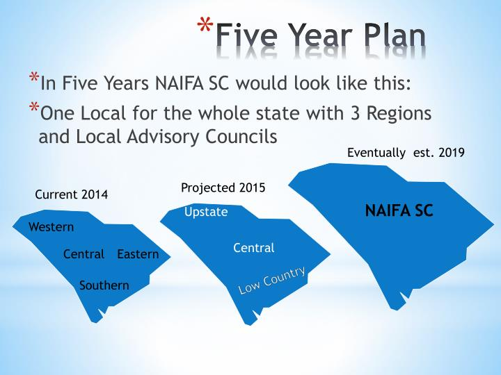 In Five Years NAIFA SC would look like this: