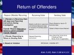 return of offenders