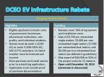 dceo ev infrastructure rebate