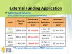 external funding application