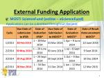 external funding application1