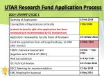 utar research fund application process