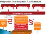 integration into hospital i t architecture