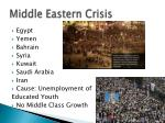 middle eastern crisis