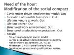 need of the hour modification of the social compact