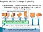 regional health exchange capability
