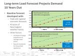 long term load forecast projects demand 10 years out