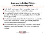 expanded individual rights patient requests for phi