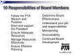 10 responsibilities of board members
