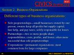 different types of business organizations