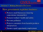 how government regulates business