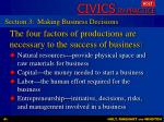 the four factors of productions are necessary to the success of business