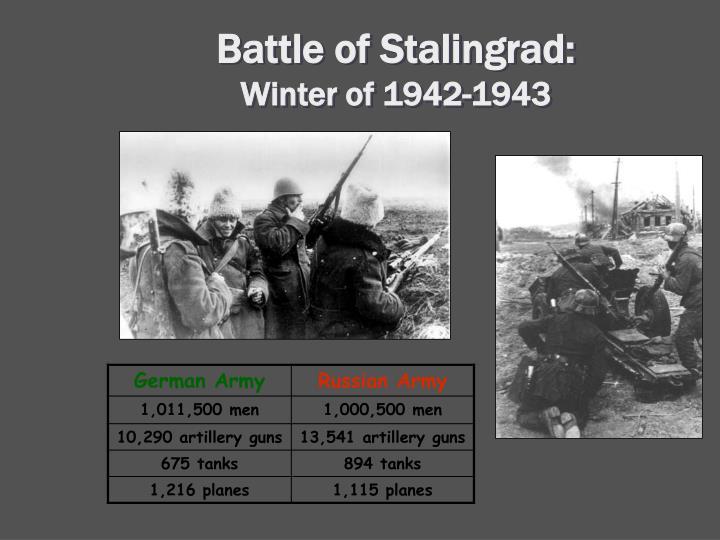 Battle of Stalingrad: