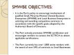smwbe objectives