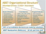 abet organizational structure volunteer driven 2 000 volunteers
