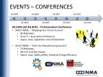 events conferences