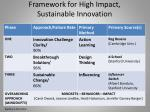 framework for high impact sustainable innovation